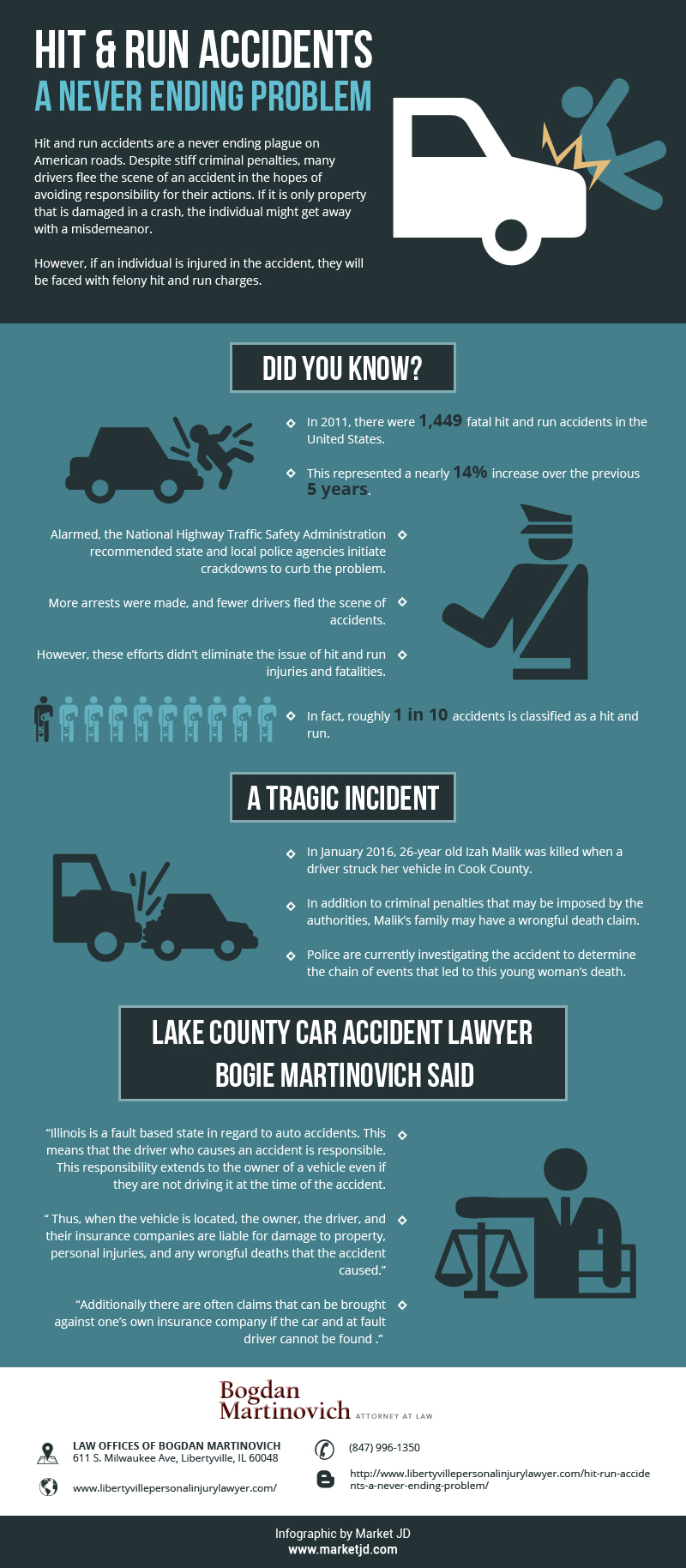 Lake County Car Accident Lawyer
